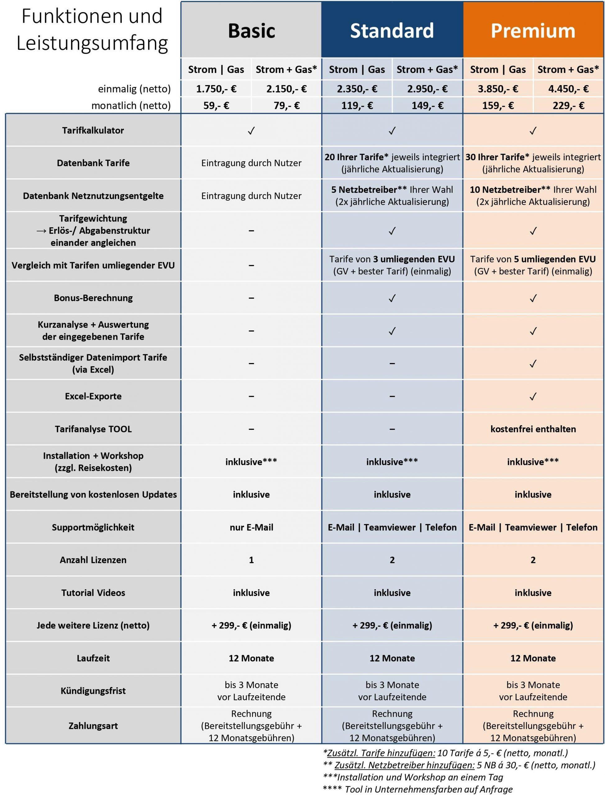 Preisblatt Tarifkalkulations TOOLS